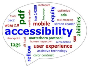 word cloud graphic with terms surrounding accessibility of technology and content